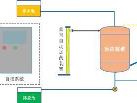 高氨氮去除剂JS-HSHS-01(中低浓度氨氮废水处理)