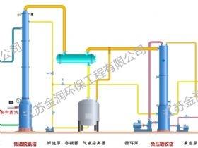 节能型低温负压脱氨及氨回收系统